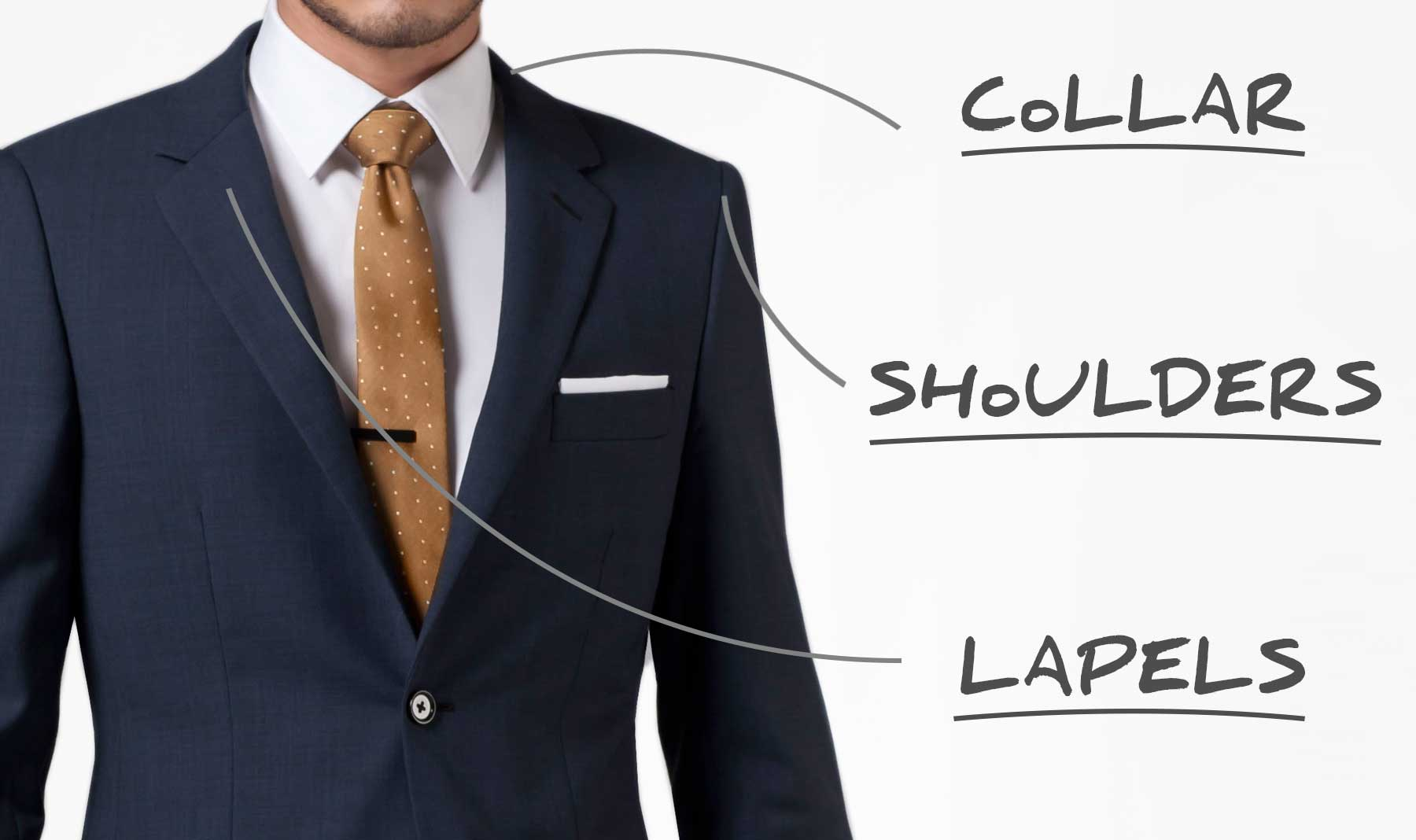 How Your Suit Should Fit: Collar, Shoulders, Lapels