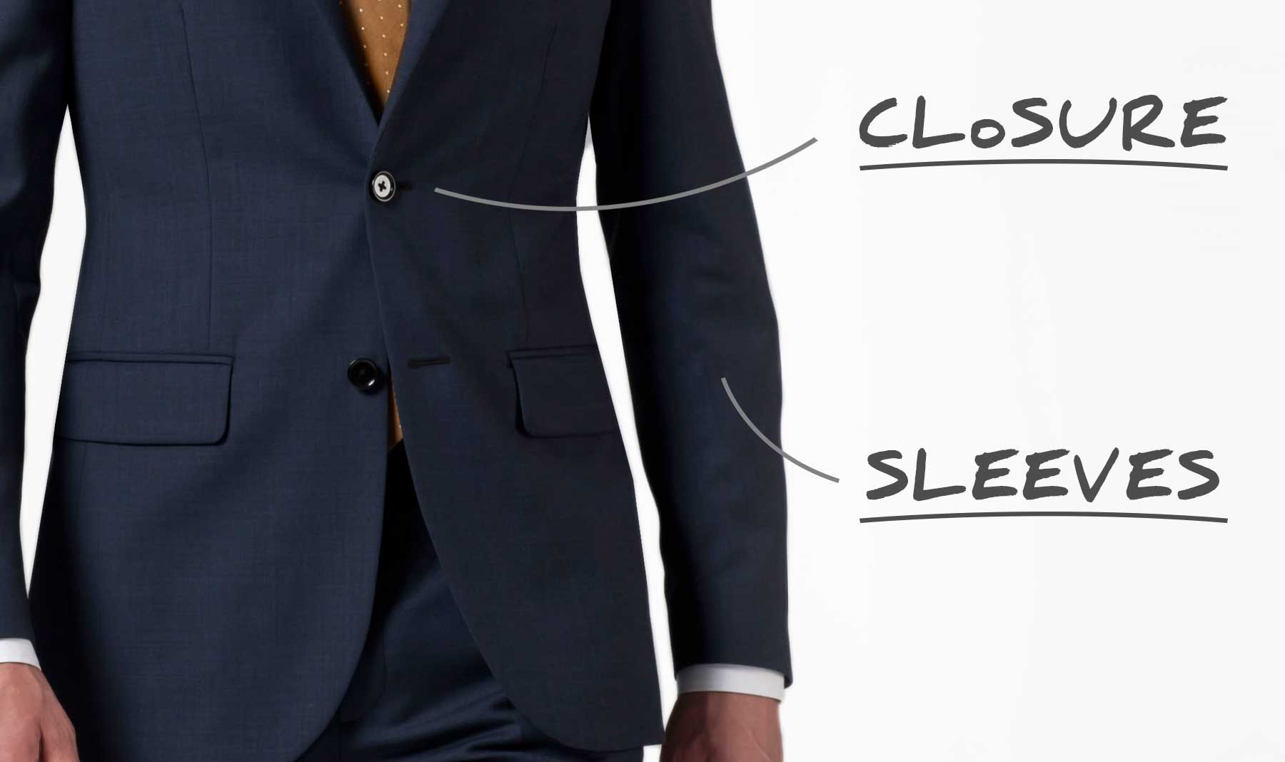 How Your Suit Should Fit: Closure, Sleeves