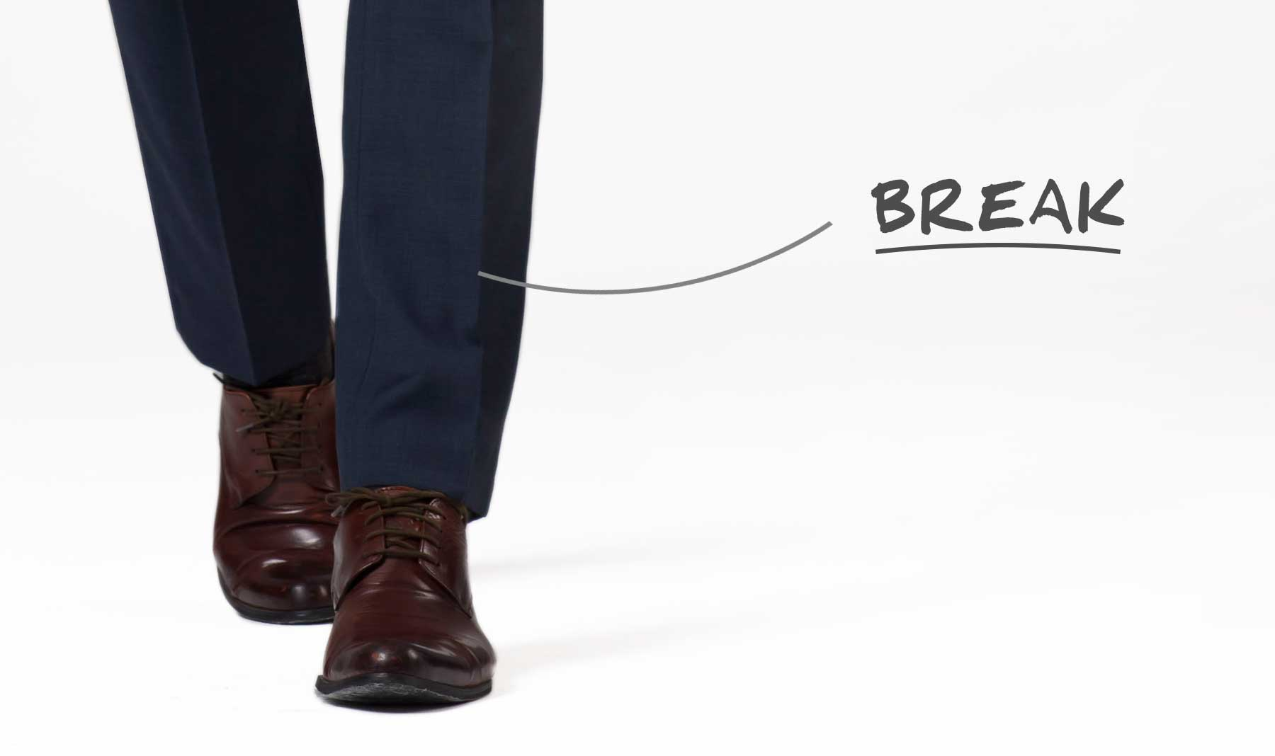 How Your Suit Should Fit: Break